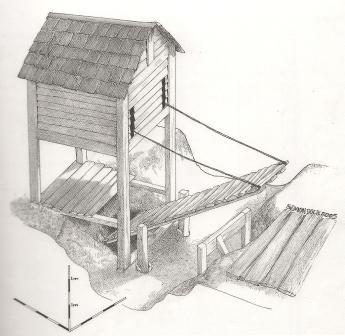 draw-bridge-moated-site